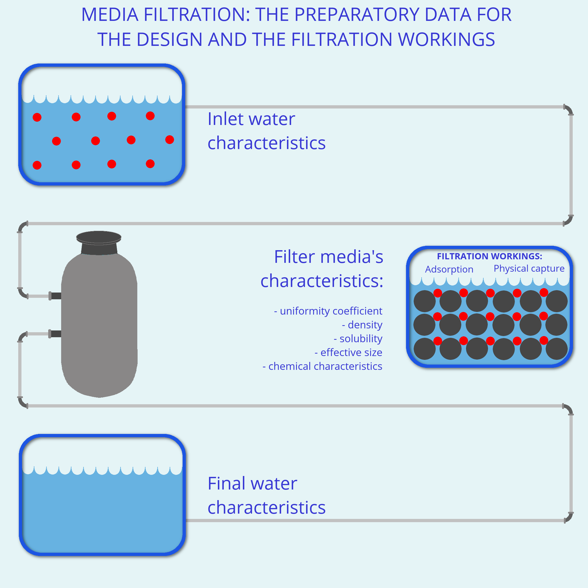 infografica_EN_media